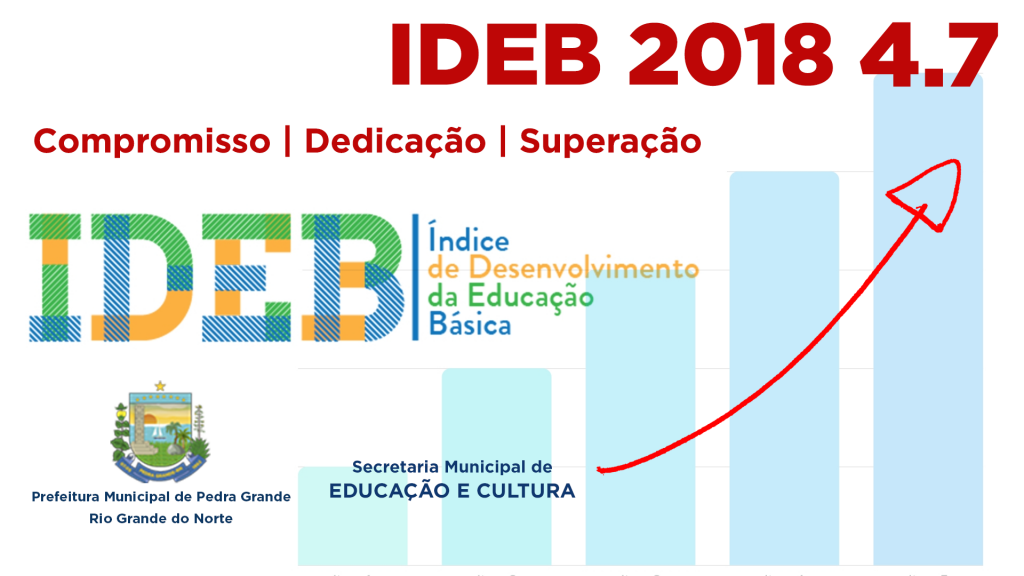 ideb-2018